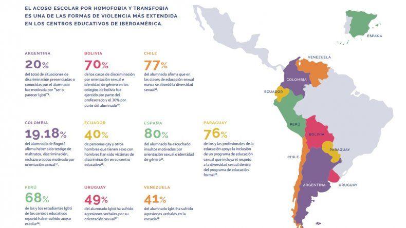 Discriminacion homosexual en argentina
