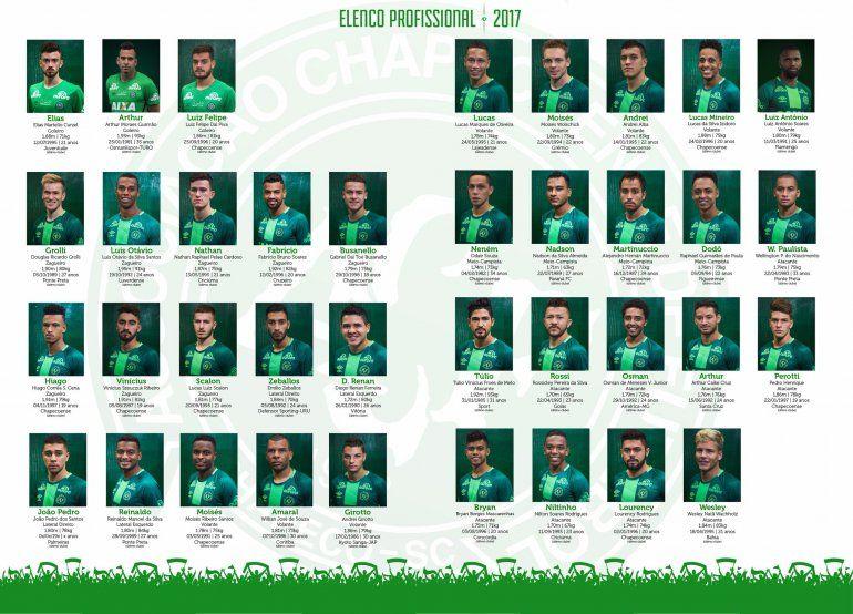 Chapecoense presenta su plantilla para 2017 dos meses después del ...