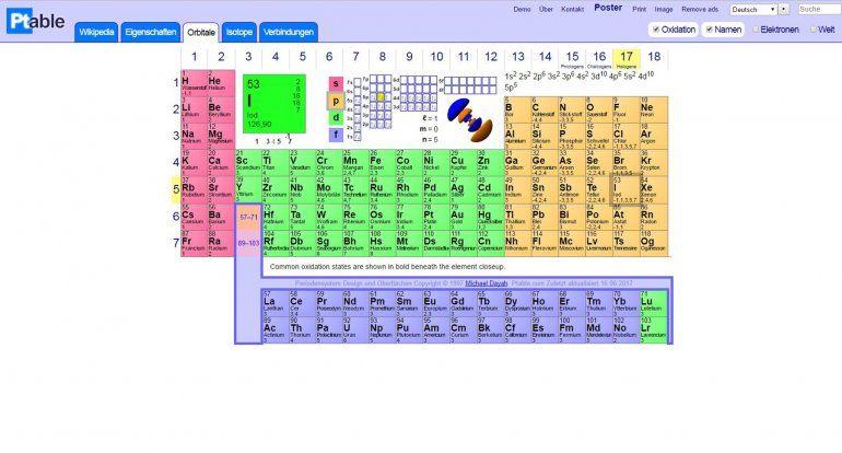 Una tabla peridica dinmica en ptable internet la web ptable contiene una versin interactiva de la tabla peridica de los elementos en la que el usuario puede encontrar muchas informaciones urtaz Choice Image