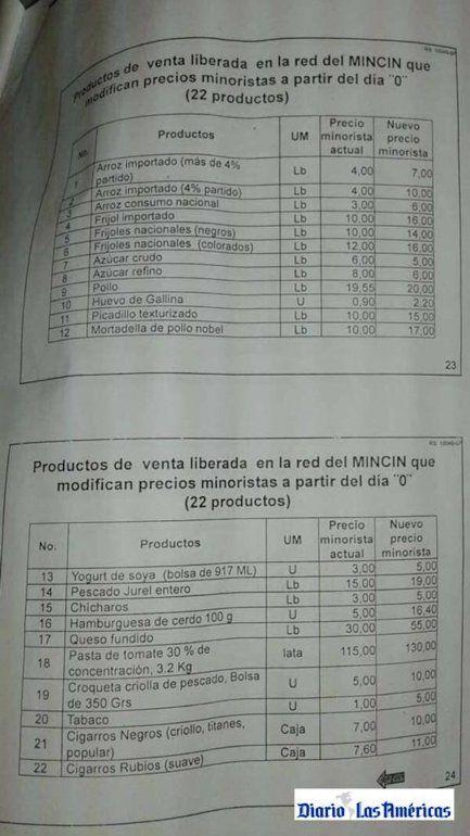 Uno de los documentos oficiales que muestra los productos de venta liberada en la red del MINCIN en Cuba.