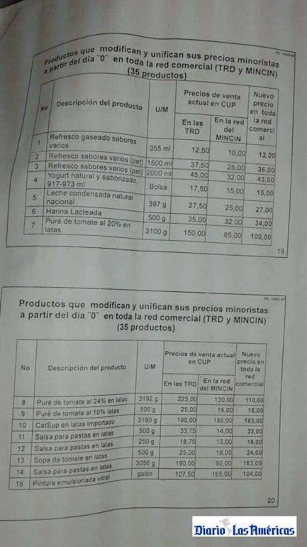 Uno de los documentos oficiales que refleja el listado de productos que modifican y unifican sus precios minoristas en Cuba.