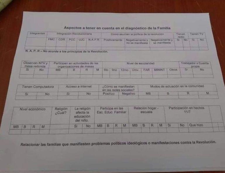 Tras el estallido social en Cuba el 11-J, las autoridades elaboraron un formulario en el que los estudiantes deben describir la conducta política de su familia.