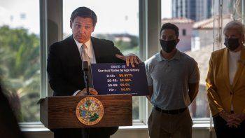 El gobernador Ron DeSantis muestra una tarjeta con tasas de sobrevivencia de víctimas de COVID-19 por grupos etarios mientras anuncia aperturas de fase tres en una conferencia de prensa en St. Petersburg, Florida, el viernes 25 de septiembre de 2020.
