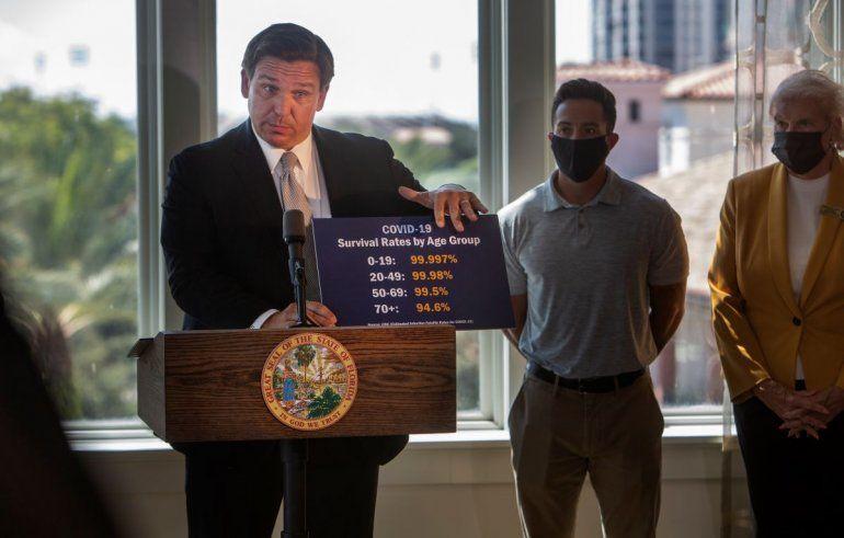 El gobernador Ron DeSantis muestra una tarjeta con tasas de sobrevivencia de víctimas de COVID-19 por grupos etarios mientras anuncia aperturas de fase tres en una conferencia de prensa en St. Petersburg